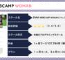 DMM WEBCAMP WOMAN(ウェブキャンプ ウーマン)の特徴・コース料金・評判を解説
